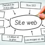 Référencement web : Comment optimiser sa visibilité sur Internet ?